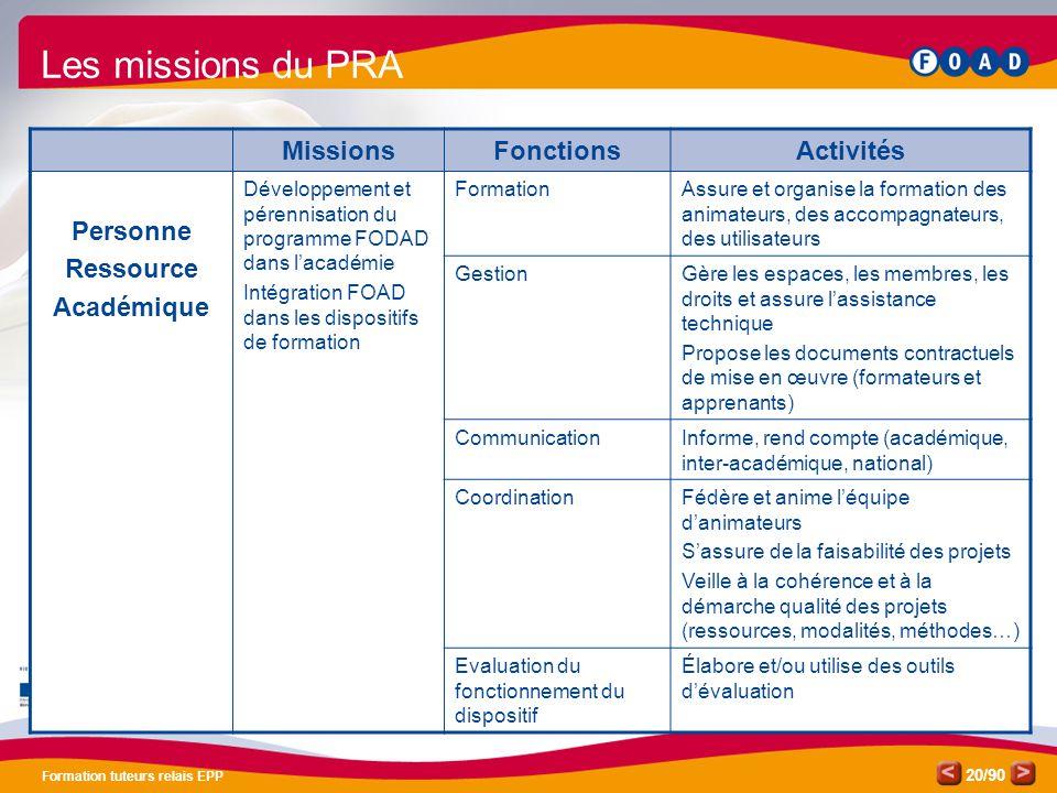 /90 Formation tuteurs relais EPP 20 Les missions du PRA MissionsFonctionsActivités Personne Ressource Académique Développement et pérennisation du pro
