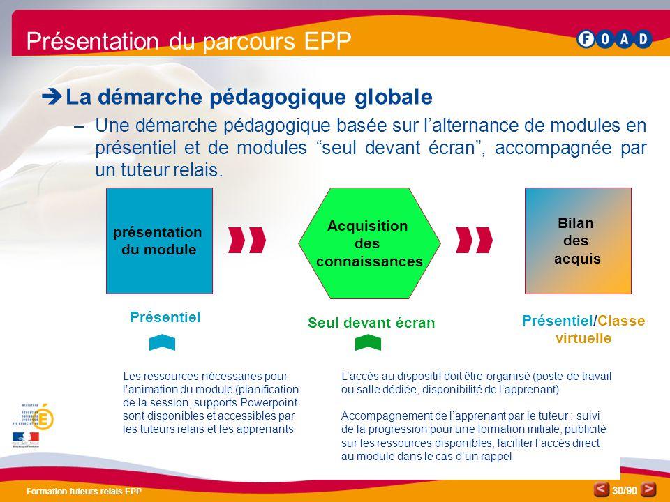 /90 Formation tuteurs relais EPP 30 Présentation du parcours EPP  La démarche pédagogique globale –Une démarche pédagogique basée sur l'alternance de