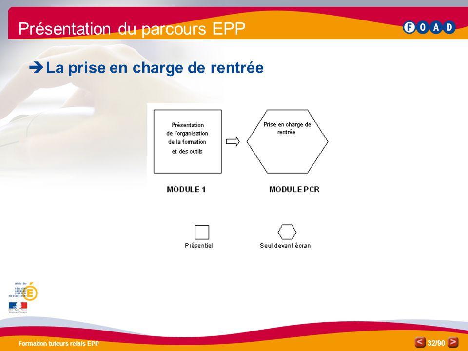 /90 Formation tuteurs relais EPP 32 Présentation du parcours EPP  La prise en charge de rentrée
