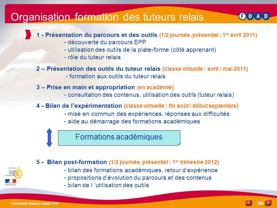 /90 Formation tuteurs relais EPP 1 - Présentation du parcours et des outils (1/2 journée, présentiel : 1 er avril 2011) - découverte du parcours EPP -