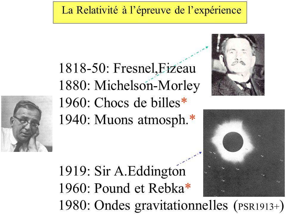 La Relativité à l'épreuve de l'expérience 1818-50: Fresnel,Fizeau 1880: Michelson-Morley 1960: Chocs de billes* 1940: Muons atmosph.* 1919: Sir A.Eddi