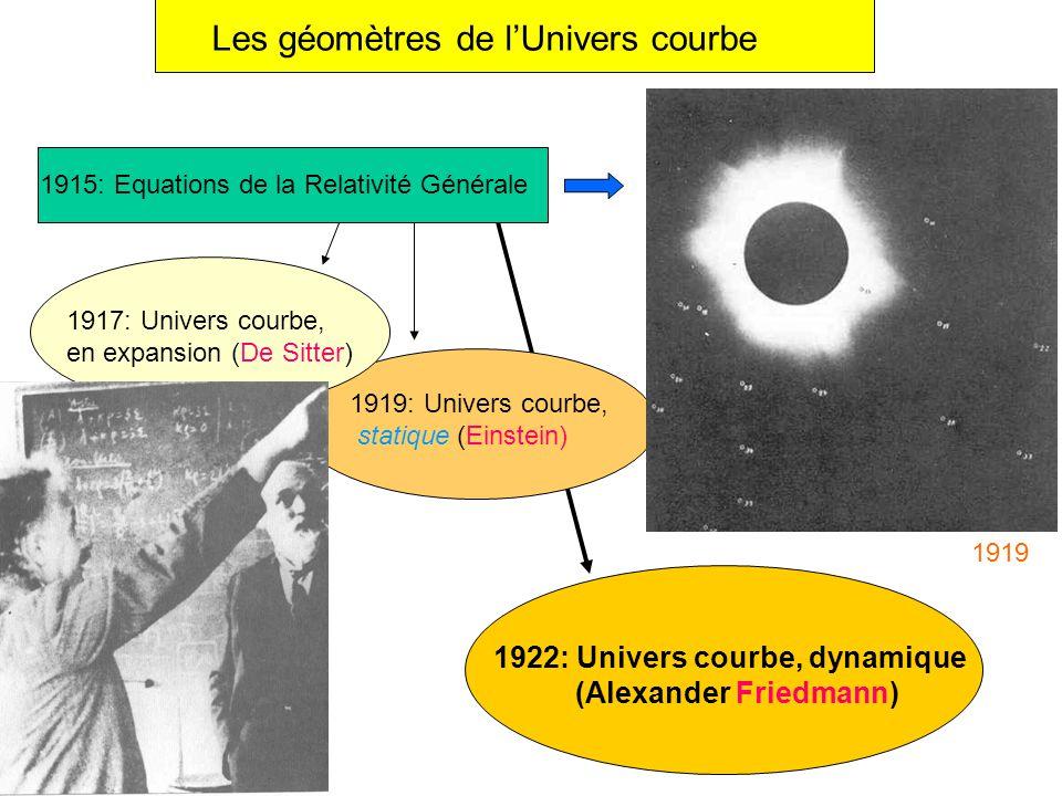 Les géomètres de l'Univers courbe 1915: Equations de la Relativité Générale 1917: Univers courbe, en expansion (De Sitter) 1919: Univers courbe, stati