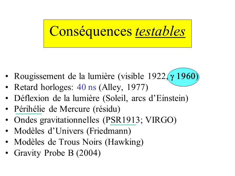 Conséquences testables •Rougissement de la lumière (visible 1922,  ) •Retard horloges: 40 ns (Alley, 1977) •Déflexion de la lumière (Soleil, arc