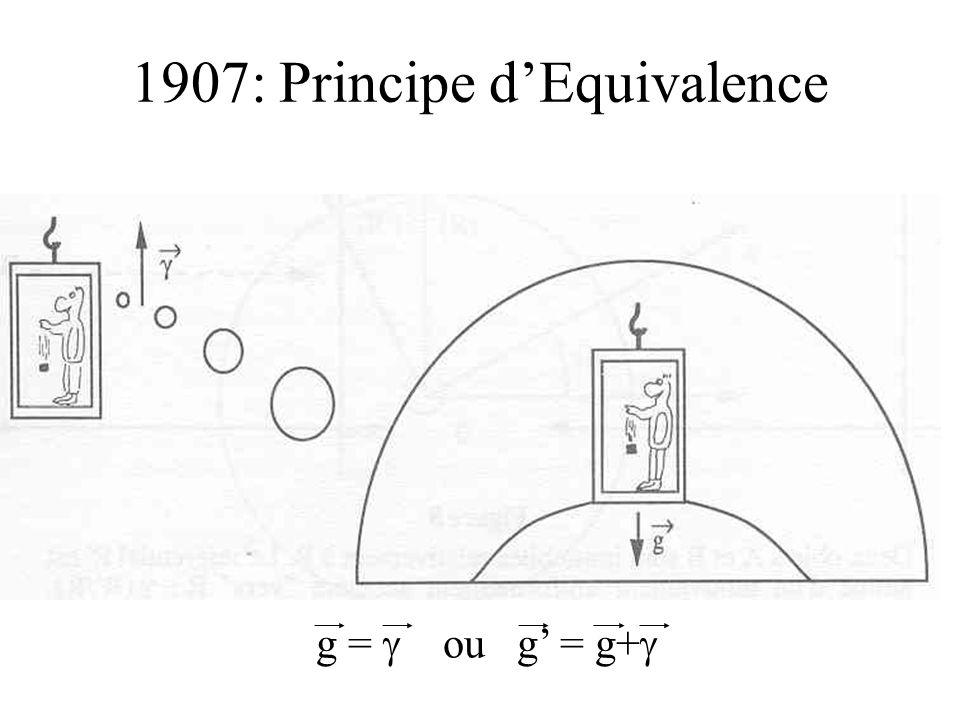 1907: Principe d'Equivalence g =  ou g' = g+ 