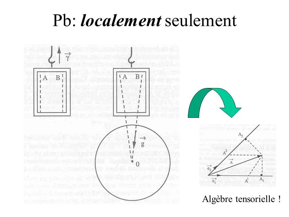 Pb: localement seulement Algèbre tensorielle !