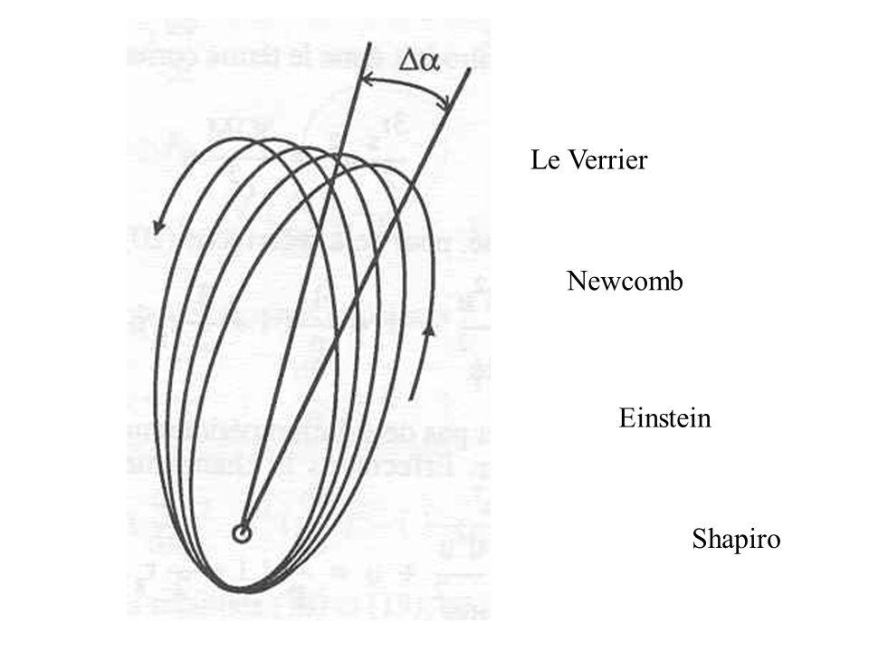 Le Verrier Newcomb Einstein Shapiro