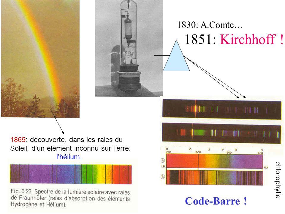 chlorophylle 1869: découverte, dans les raies du Soleil, d'un élément inconnu sur Terre: l'hélium. 1830: A.Comte… 1851: Kirchhoff ! Code-Barre !