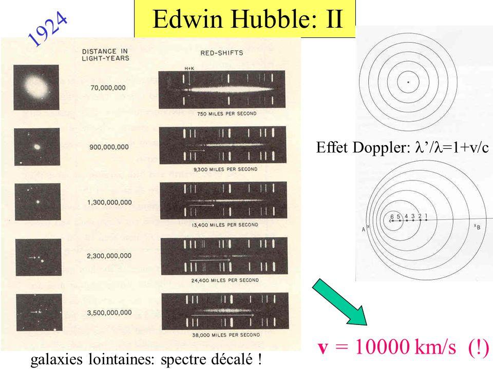 Hippolyte Fizeau (1819-1896 ) 1851: Vérifie la formule de Fresnel (« entrainement partiel de l'éther ») =1 ère loi relativiste !.