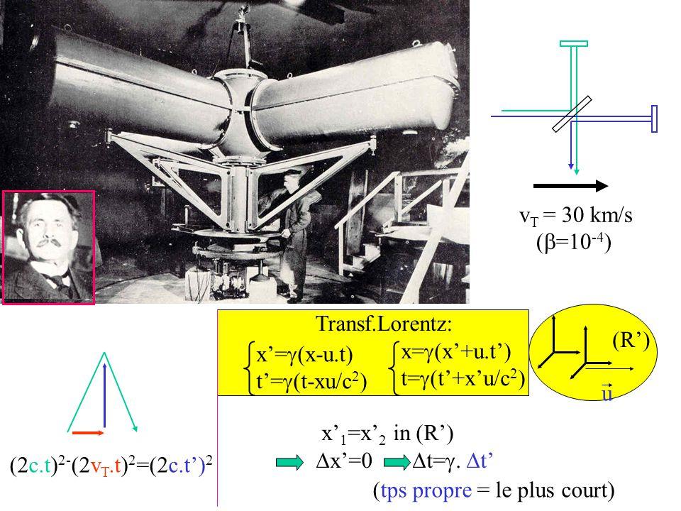 (2c.t) 2- (2v T.t) 2 =(2c.t') 2 u (R') v T = 30 km/s (  =10 -4 ) x=  (x'+u.t') t=  (t'+x'u/c 2 ) x' 1 =x' 2 in (R')  x'=0  t=  t' Transf.Lore
