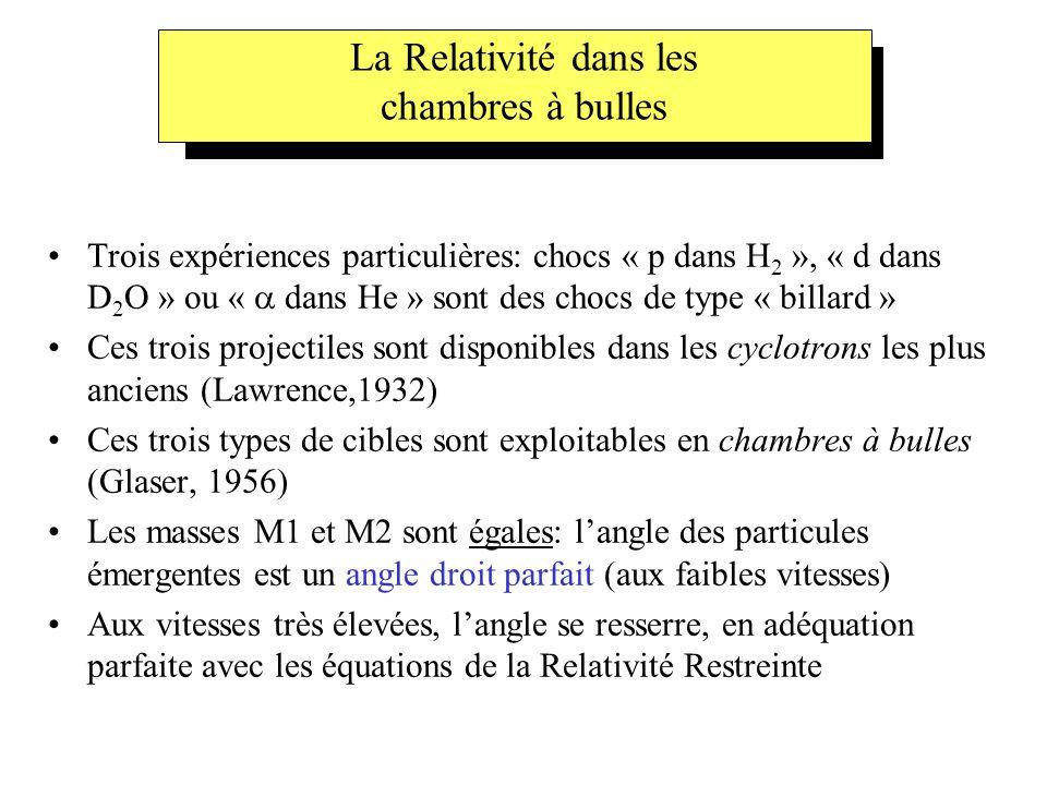 La Relativité dans les chambres à bulles •Trois expériences particulières: chocs « p dans H 2 », « d dans D 2 O » ou «  dans He » sont des chocs de t