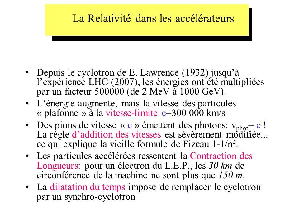 La Relativité dans les accélérateurs •Depuis le cyclotron de E. Lawrence (1932) jusqu'à l'expérience LHC (2007), les énergies ont été multipliées par