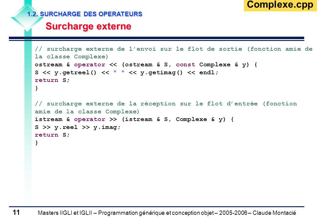 Masters IIGLI et IGLII – Programmation générique et conception objet – 2005-2006 – Claude Montacié 11 1.2.