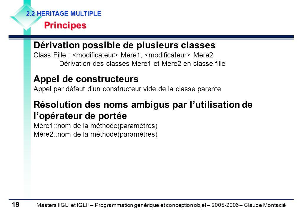 Masters IIGLI et IGLII – Programmation générique et conception objet – 2005-2006 – Claude Montacié 19 Dérivation possible de plusieurs classes Class Fille : Mere1, Mere2 Dérivation des classes Mere1 et Mere2 en classe fille Appel de constructeurs Appel par défaut d'un constructeur vide de la classe parente Résolution des noms ambigus par l'utilisation de l'opérateur de portée Mère1::nom de la méthode(paramètres) Mère2::nom de la méthode(paramètres) 2.2 HERITAGE MULTIPLE Principes