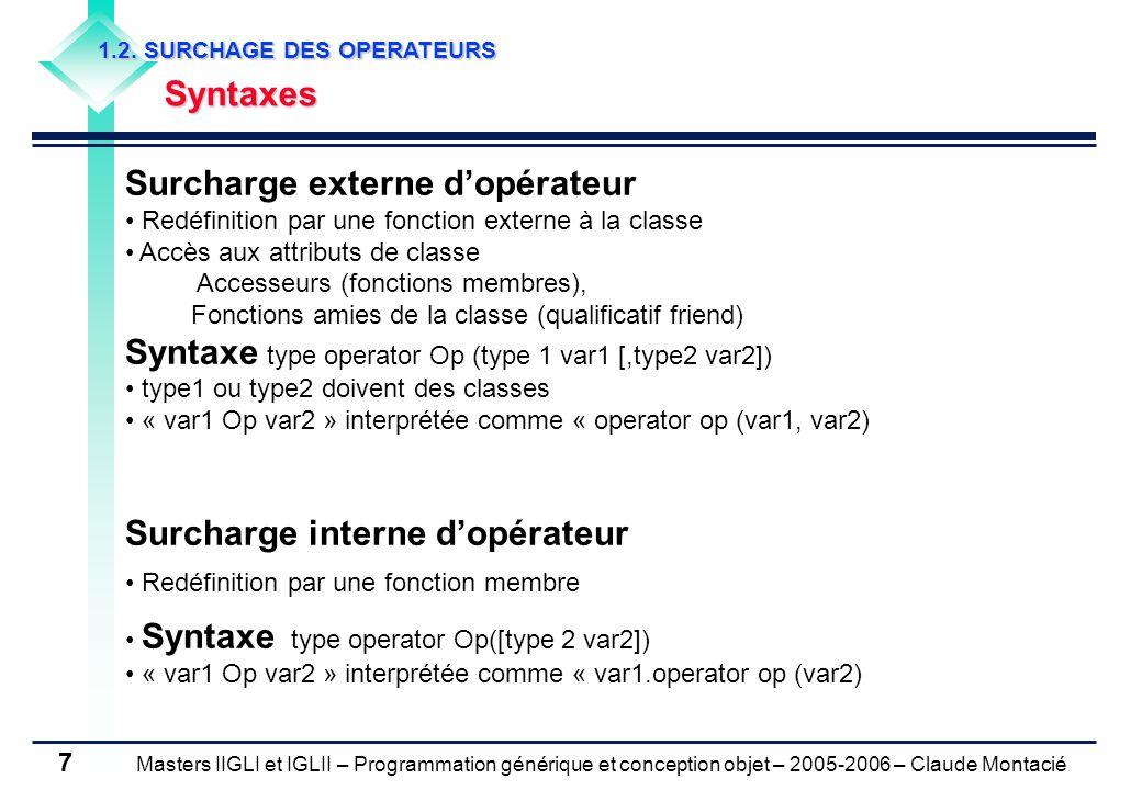 Masters IIGLI et IGLII – Programmation générique et conception objet – 2005-2006 – Claude Montacié 7 1.2.