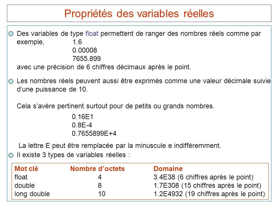 Propriétés des variables réelles Des variables de type float permettent de ranger des nombres réels comme par exemple,1.6 0.00008 7655.899 avec une pr