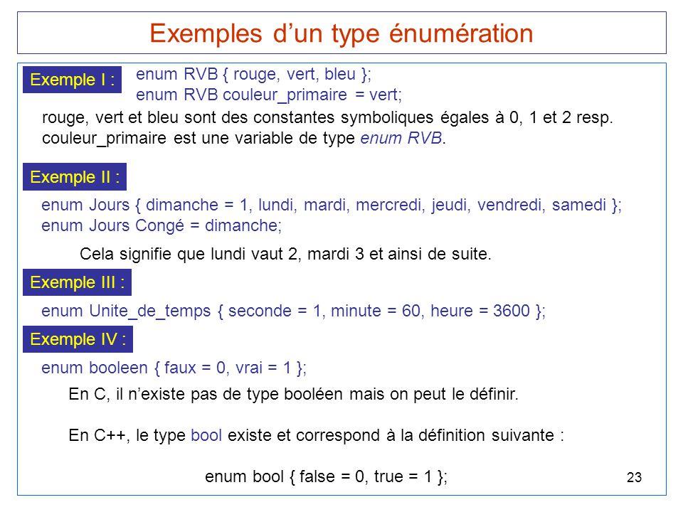23 Exemples d'un type énumération Exemple II : enum Jours { dimanche = 1, lundi, mardi, mercredi, jeudi, vendredi, samedi }; enum Jours Congé = dimanc