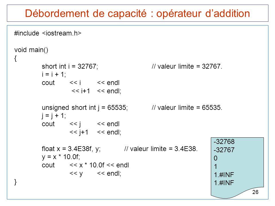 26 Débordement de capacité : opérateur d'addition #include void main() { short int i = 32767;// valeur limite = 32767. i = i + 1; cout << i << endl <<