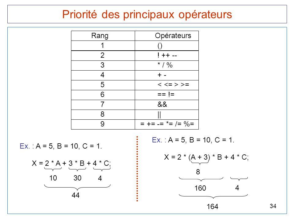 34 Priorité des principaux opérateurs Rang Opérateurs 1() 2! ++ -- 3* / % 4+ - 5 >= 6== != 7&& 8|| 9= += -= *= /= %= Ex. : A = 5, B = 10, C = 1. X = 2