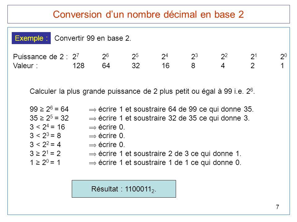 8 Algorithme de conversion d'un nombre décimal en base 2 1.