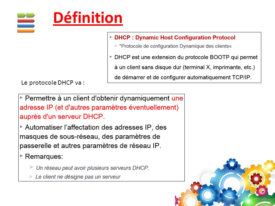 Principe du DHCP
