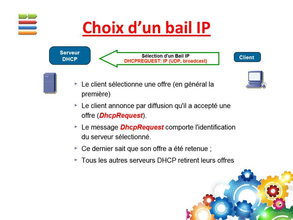 Choix d'un bail IP