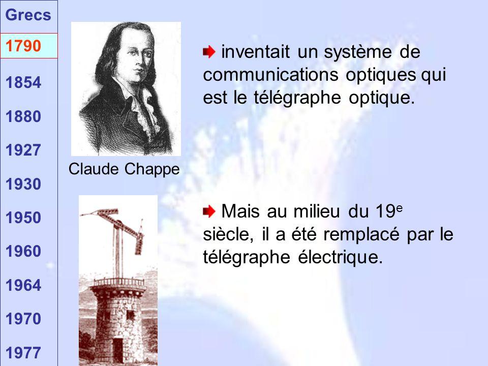 Grecs 1790 1854 1880 1927 1930 1950 1960 1964 1970 1977 inventait un système de communications optiques qui est le télégraphe optique. Mais au milieu