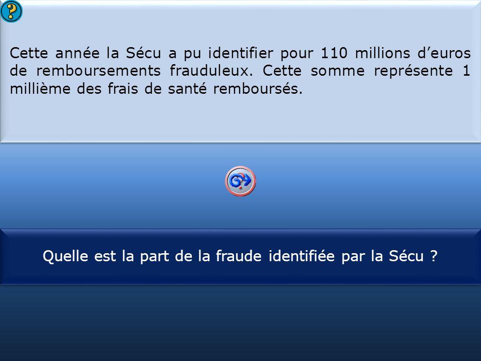S1 Cette année la Sécu a pu identifier pour 110 millions d'euros de remboursements frauduleux. Cette somme représente 1 millième des frais de santé re