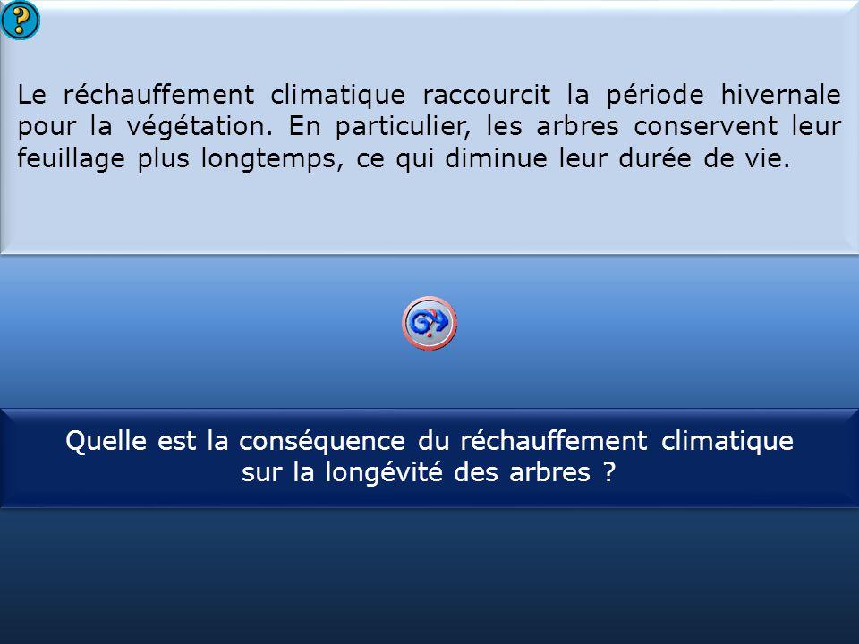 S1 Le réchauffement climatique raccourcit la période hivernale pour la végétation. En particulier, les arbres conservent leur feuillage plus longtemps