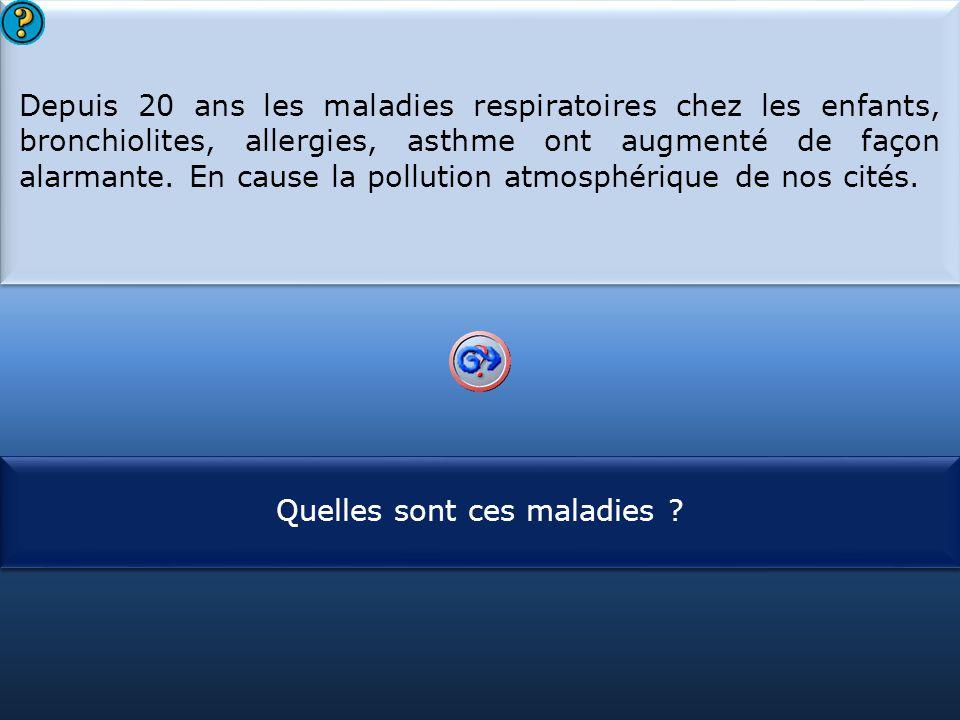 S1 Depuis 20 ans les maladies respiratoires chez les enfants, bronchiolites, allergies, asthme ont augmenté de façon alarmante. En cause la pollution