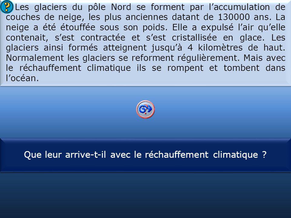 S1 Les glaciers du pôle Nord se forment par l'accumulation de couches de neige, les plus anciennes datant de 130000 ans.