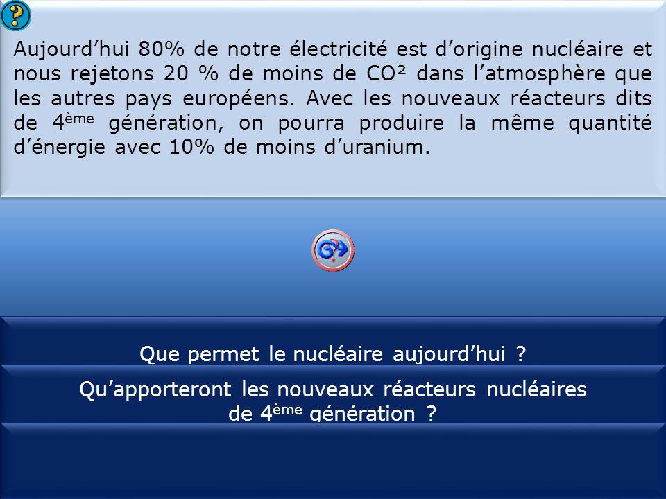 S1 Aujourd'hui 80% de notre électricité est d'origine nucléaire et nous rejetons 20 % de moins de CO² dans l'atmosphère que les autres pays européens.