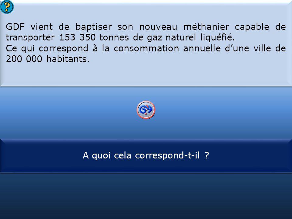 S1 GDF vient de baptiser son nouveau méthanier capable de transporter 153 350 tonnes de gaz naturel liquéfié. Ce qui correspond à la consommation annu