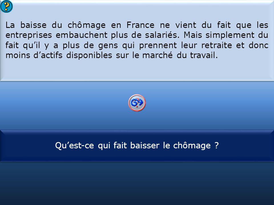 S1 La baisse du chômage en France ne vient du fait que les entreprises embauchent plus de salariés. Mais simplement du fait qu'il y a plus de gens qui