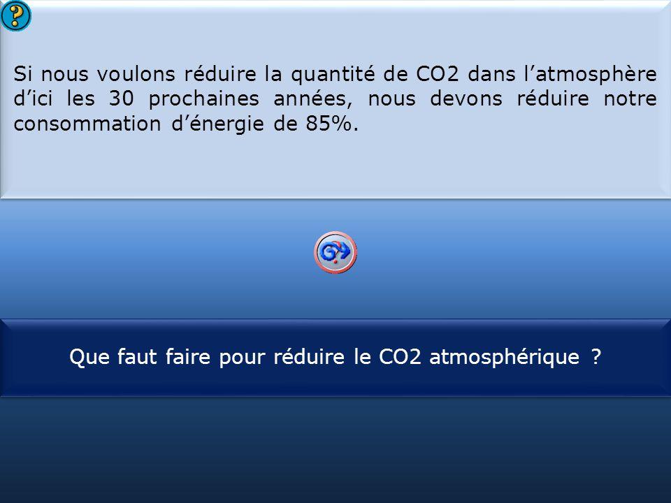 S1 Si nous voulons réduire la quantité de CO2 dans l'atmosphère d'ici les 30 prochaines années, nous devons réduire notre consommation d'énergie de 85%.