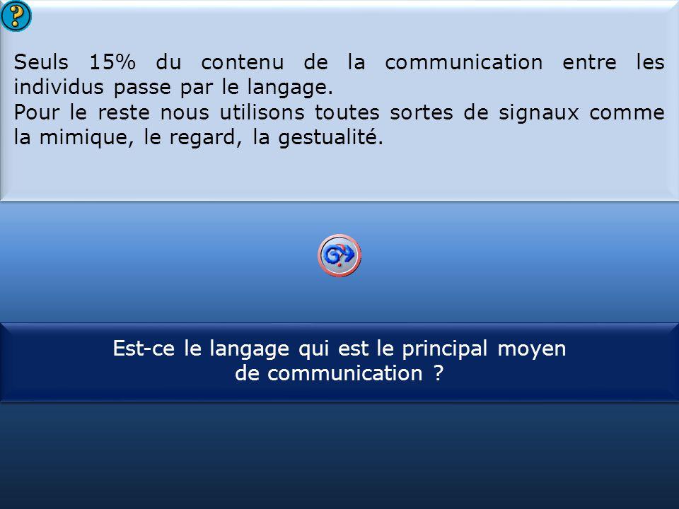S1 Seuls 15% du contenu de la communication entre les individus passe par le langage. Pour le reste nous utilisons toutes sortes de signaux comme la m