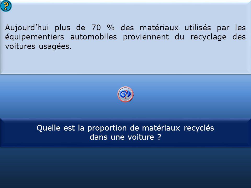 S1 Aujourd'hui plus de 70 % des matériaux utilisés par les équipementiers automobiles proviennent du recyclage des voitures usagées. Aujourd'hui plus
