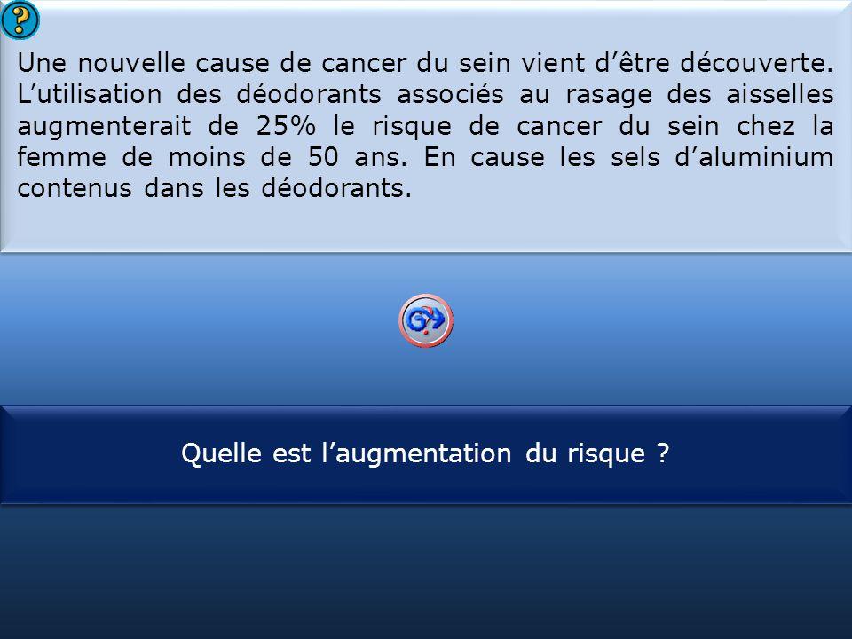 S1 Une nouvelle cause de cancer du sein vient d'être découverte. L'utilisation des déodorants associés au rasage des aisselles augmenterait de 25% le
