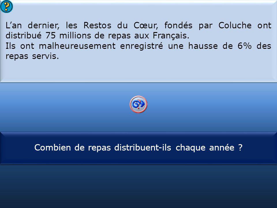 S1 L'an dernier, les Restos du Cœur, fondés par Coluche ont distribué 75 millions de repas aux Français. Ils ont malheureusement enregistré une hausse