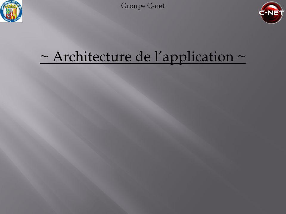 Groupe C-net ~ Architecture de l'application ~