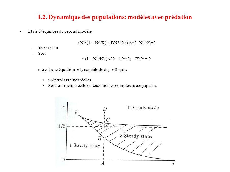 I.2. Dynamique des populations: modèles avec prédation •Etats d'équilibre du second modèle: r N* (1 – N*/K) – BN*^2 / (A^2+N*^2)=0 –soit N* = 0 –Soit