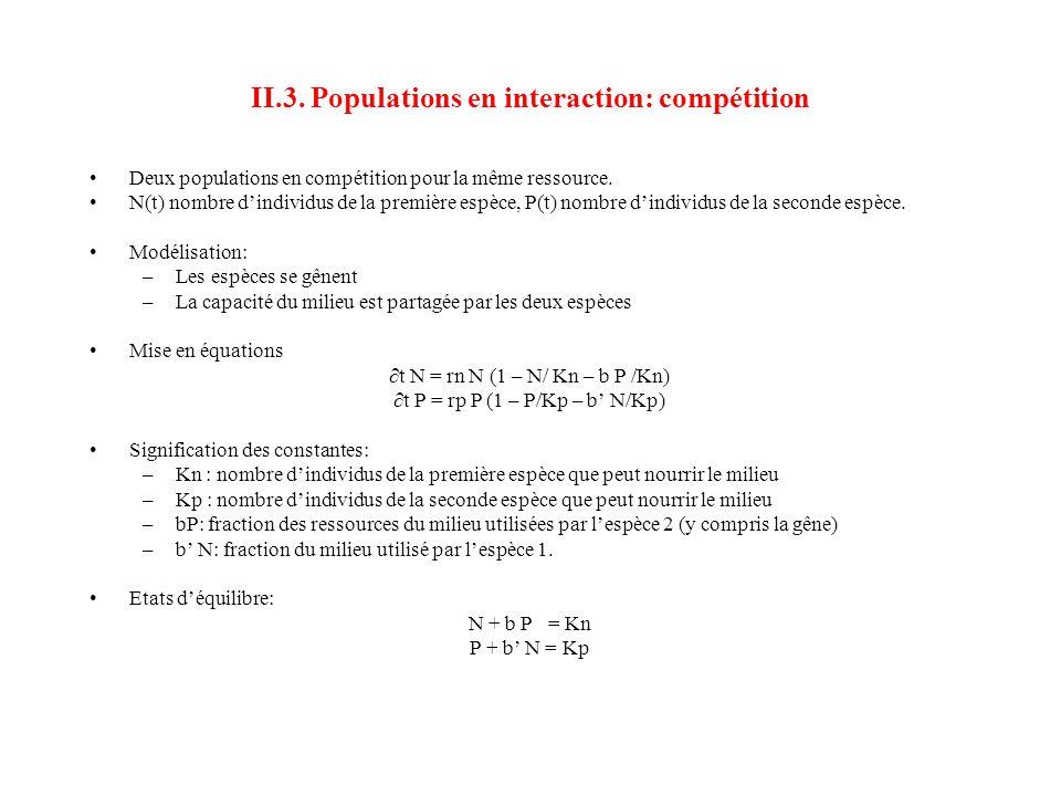 II.3. Populations en interaction: compétition •Deux populations en compétition pour la même ressource. •N(t) nombre d'individus de la première espèce,