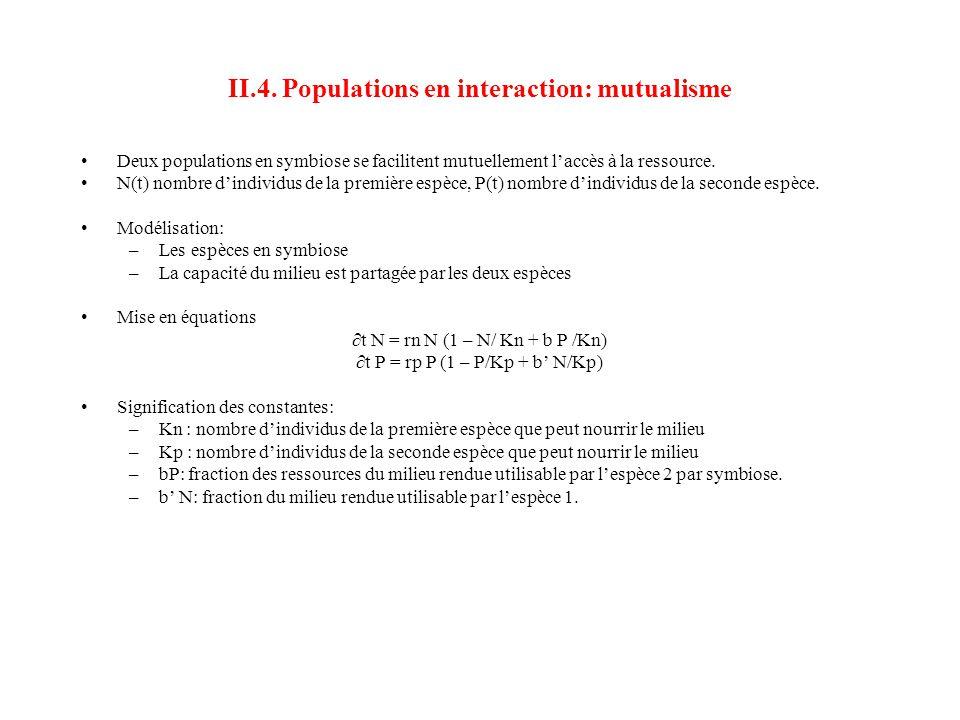 II.4. Populations en interaction: mutualisme •Deux populations en symbiose se facilitent mutuellement l'accès à la ressource. •N(t) nombre d'individus