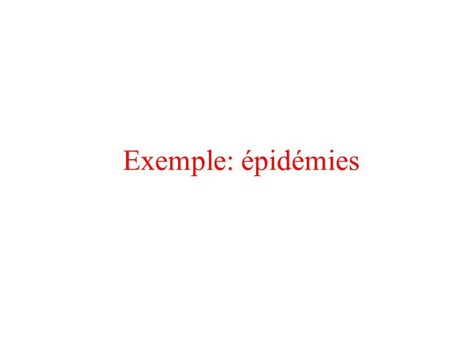 Exemple: épidémies