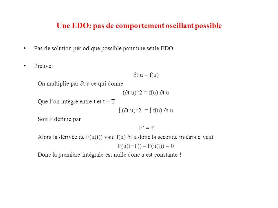 Une EDO: pas de comportement oscillant possible •Pas de solution périodique possible pour une seule EDO: •Preuve: ∂t u = f(u) On multiplie par ∂t u ce
