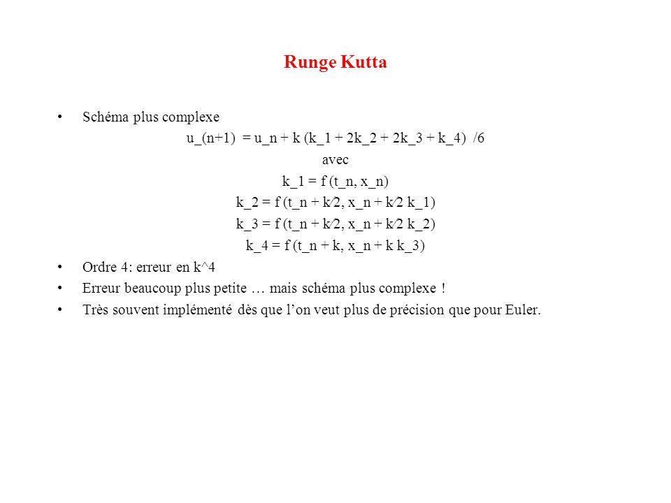 Runge Kutta •Schéma plus complexe u_(n+1) = u_n + k (k_1 + 2k_2 + 2k_3 + k_4) /6 avec k_1 = f (t_n, x_n) k_2 = f (t_n + k⁄2, x_n + k⁄2 k_1) k_3 = f (t