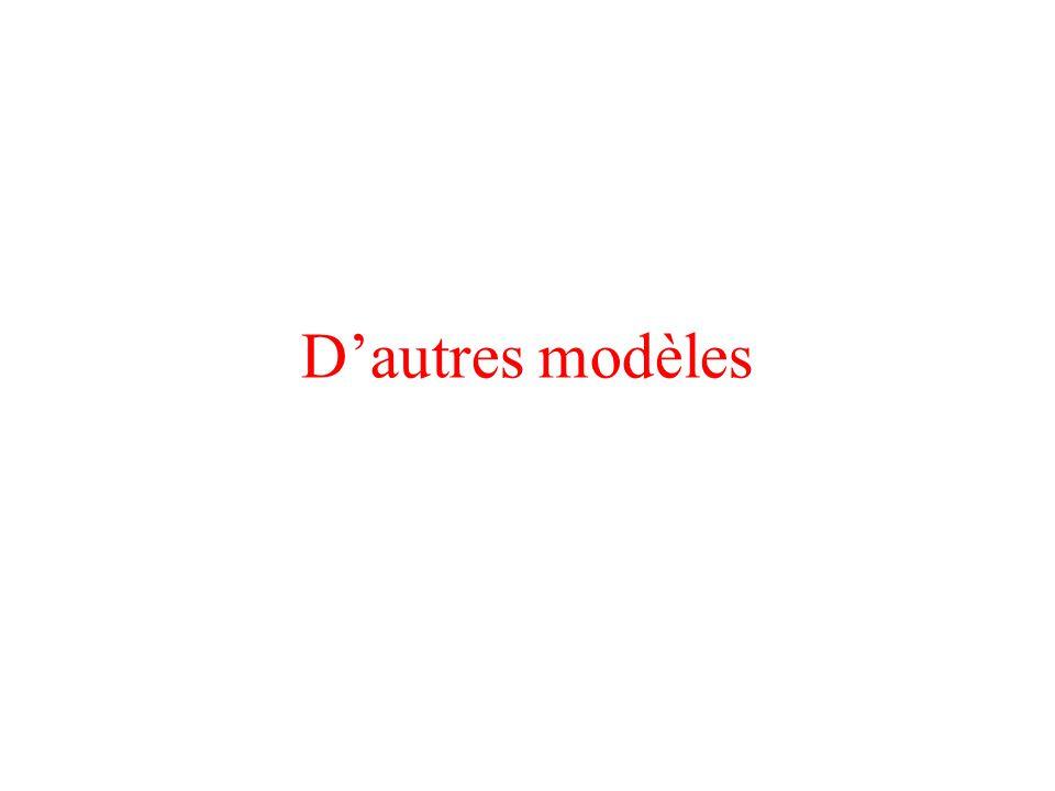 D'autres modèles