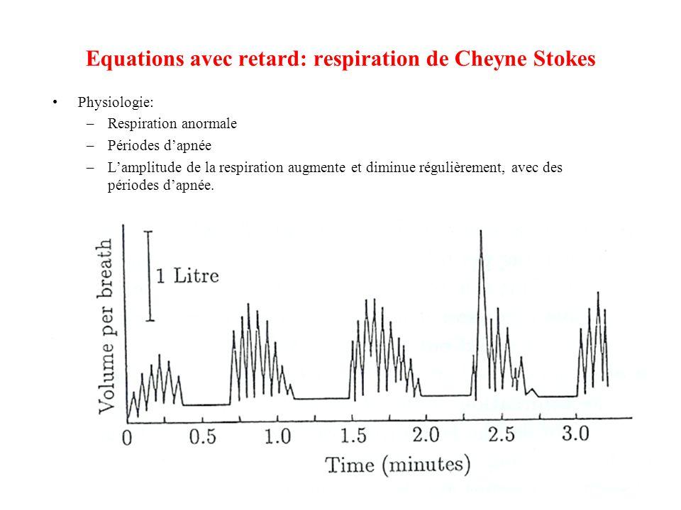 Equations avec retard: respiration de Cheyne Stokes •Physiologie: –Respiration anormale –Périodes d'apnée –L'amplitude de la respiration augmente et d