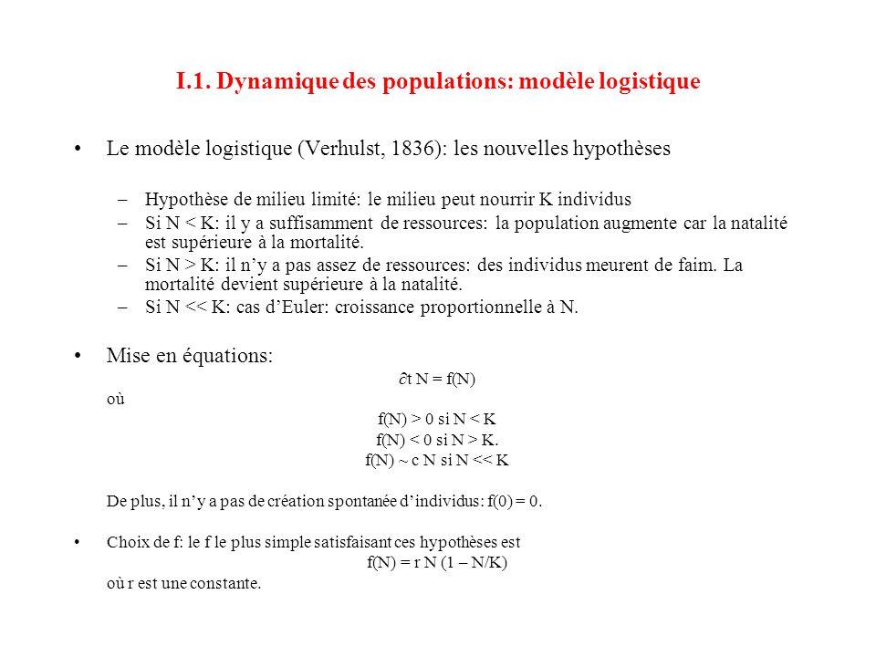 I.1. Dynamique des populations: modèle logistique •Le modèle logistique (Verhulst, 1836): les nouvelles hypothèses –Hypothèse de milieu limité: le mil