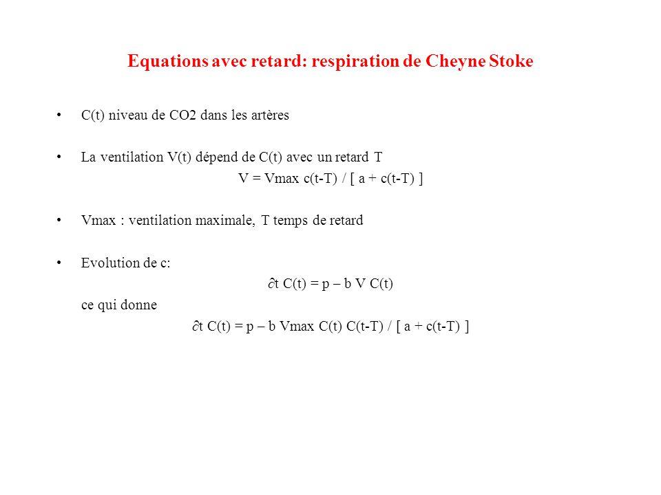 Equations avec retard: respiration de Cheyne Stoke •C(t) niveau de CO2 dans les artères •La ventilation V(t) dépend de C(t) avec un retard T V = Vmax