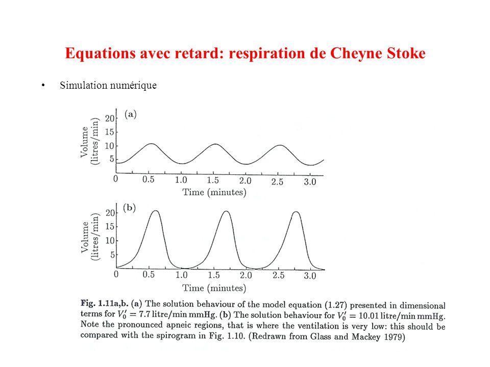 Equations avec retard: respiration de Cheyne Stoke •Simulation numérique